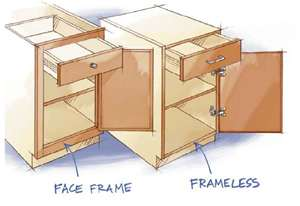 framed-vs-frameless-cabinets